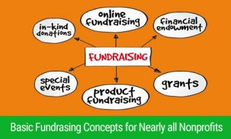 Basic Nonprofit Fundraising Course