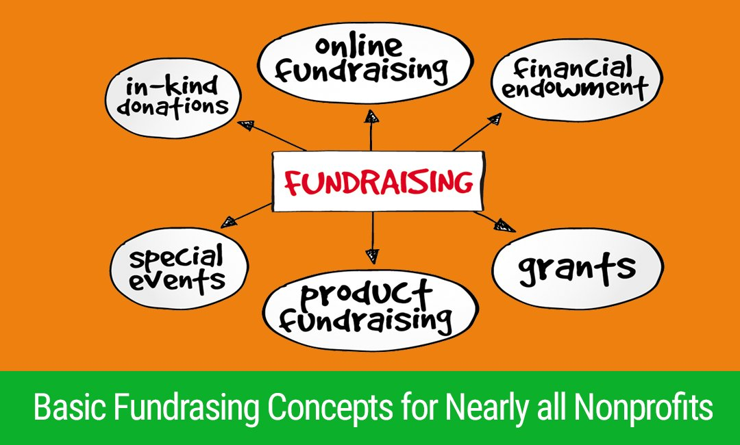 Basic Fundraising Concepts for Nearly All Nonprofits