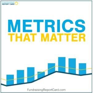 Podcast: Metrics that Matter
