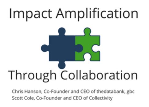 Webinar: Impact Amplification Through Collaboration