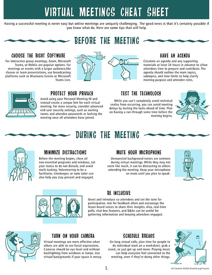 virtual meeting cheat sheet picture
