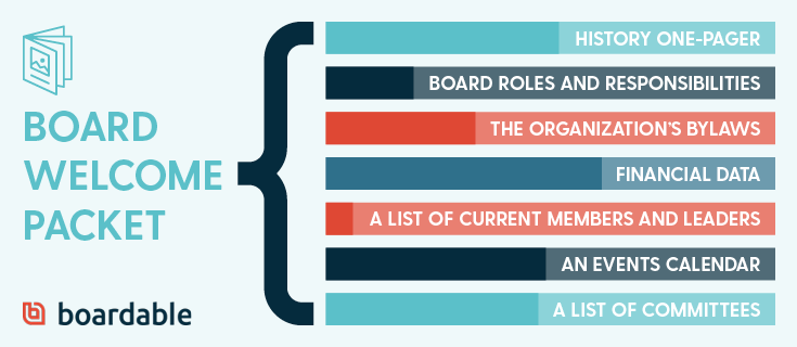 These are key elements to include in your welcome packets for nonprofit board members.